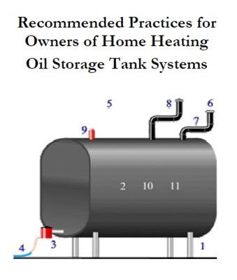 Recommended Practices for Owners of Home Heating Oil Storage Tank Systems